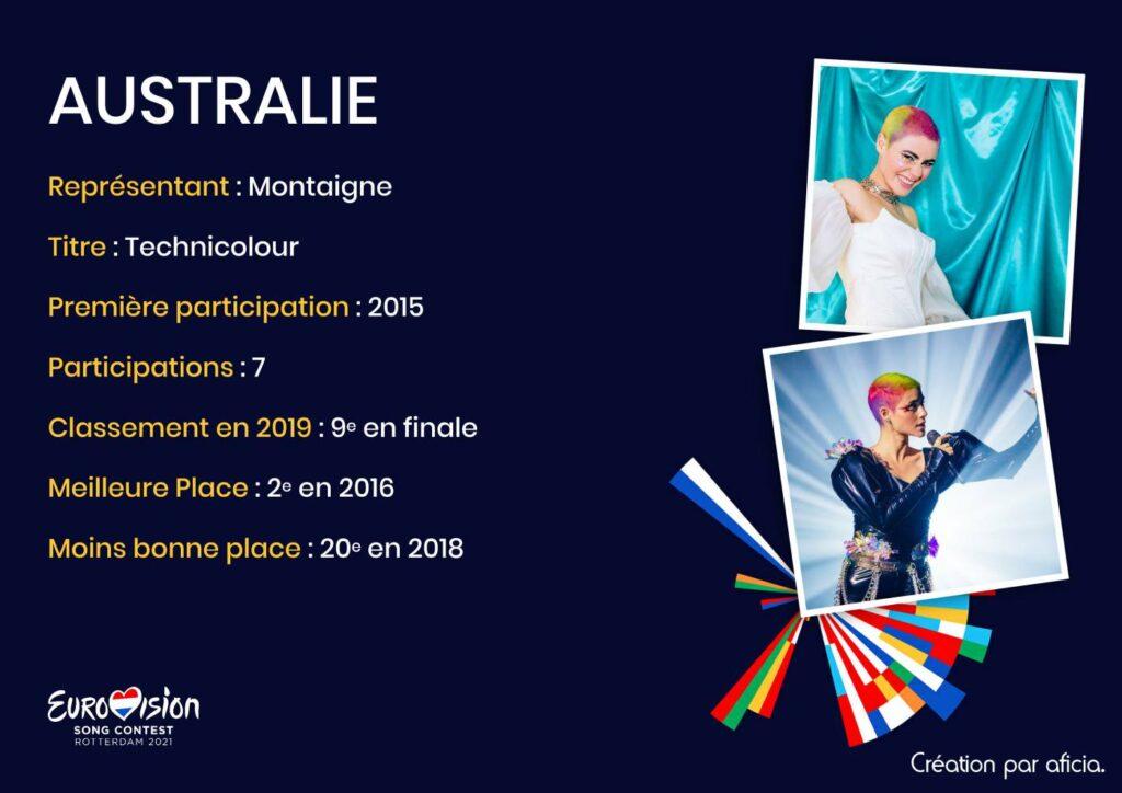 Australie - Eurovision 2021