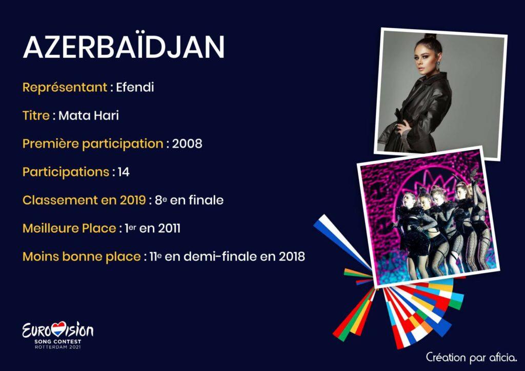 Azerbaïdjan - Eurovision 2021