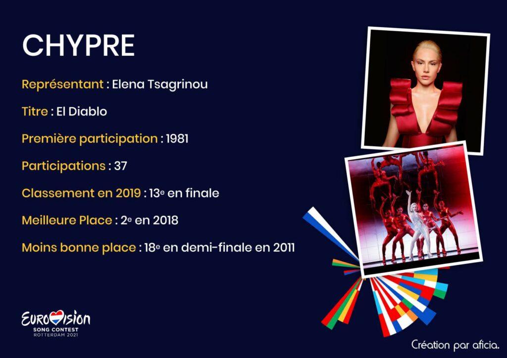 Chypre - Eurovision 2021
