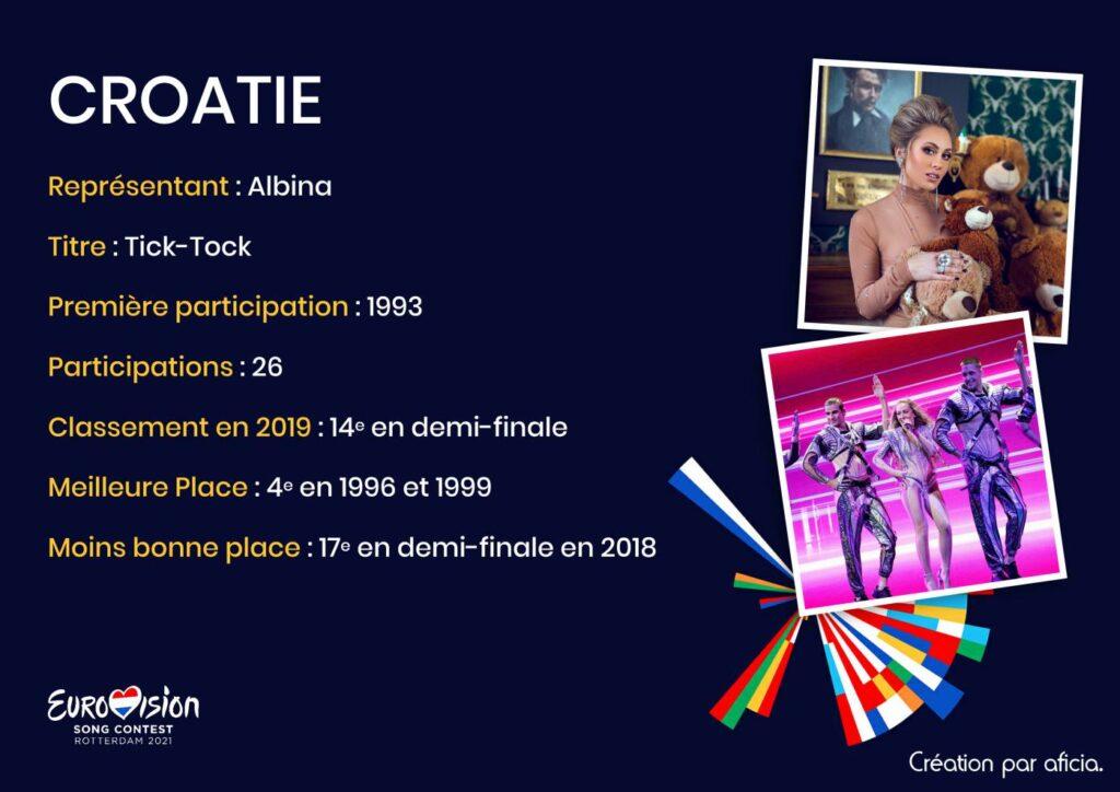 Croatie - Eurovision 2021