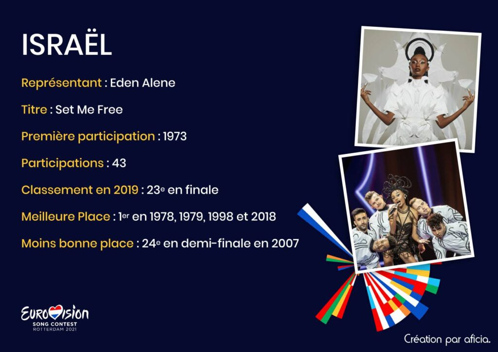 Israël - Eurovision 2021