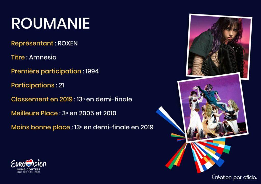 Roumanie - Eurovision 2021