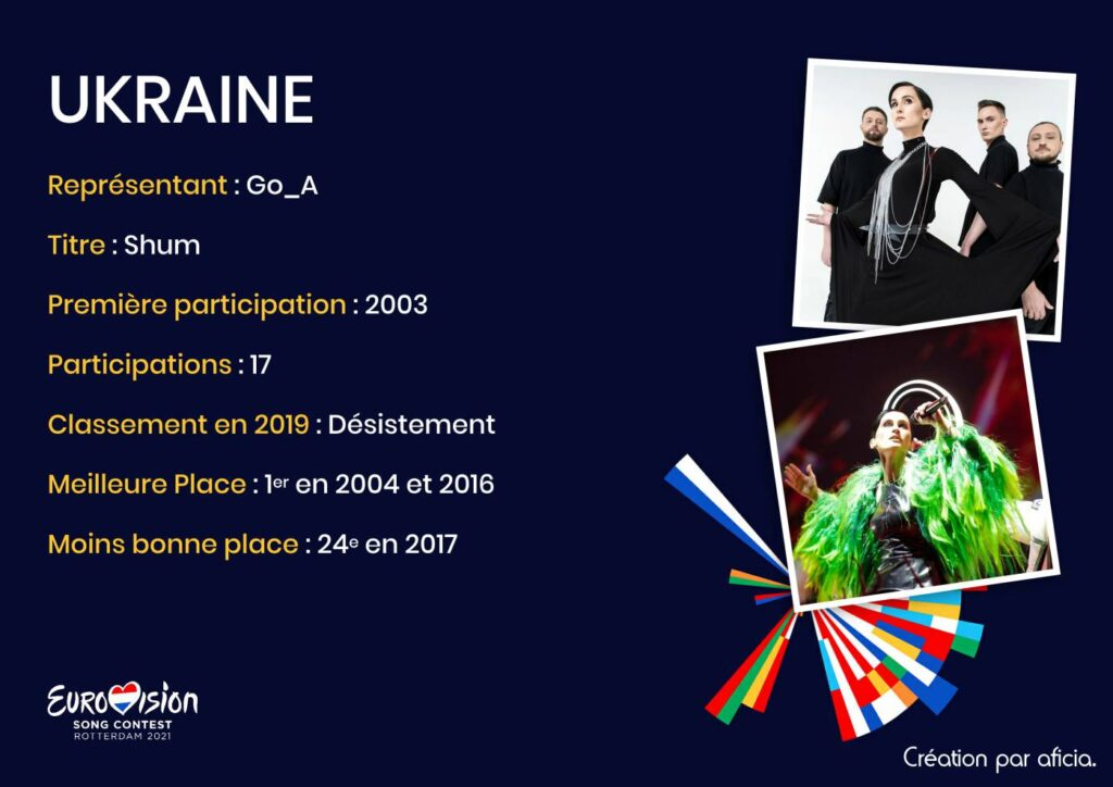 Ukraine - Eurovision 2021